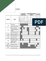 Matriz de interacciones 1.pdf
