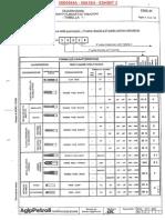 Classificazione guarnizioni