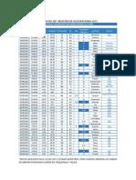 Registro de Aceleraciones 2013