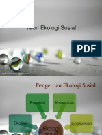 3. teori ekologi sosial