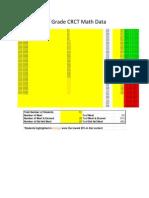 3RD Grade CRCT  Math Data.docx
