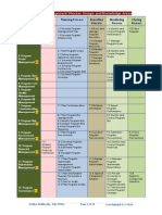 PgMP_ITTOs.pdf