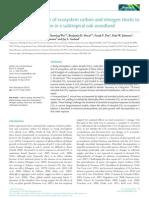 Auto Regenaration Cumulative Response Ecosystem Carbon