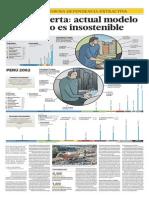 D-EC-03032013 - El Comercio - País - pag 4