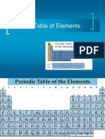 periodic table with e config ppt