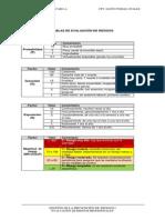 Tablas y Formatos de Evaluacion de Riesgos 2