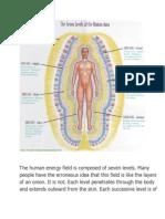 Corpurile Umane - 7 Nivele