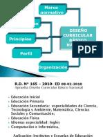 Presentación currículo perfil evaluacion silabo