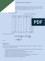 Medidas de Tendencia Central Para Datos Agrupados(1)