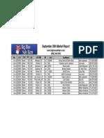 9 26 2013 Market Report