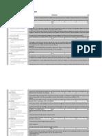 Canvas Business Model Variables Wijz RDK