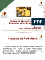 aulavirtualestructurayfuncionamiento-100706190653-phpapp02