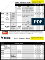 Bobcat Battery Reference Guide