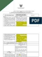 Rancangan Perubahan UU Sisdiknas