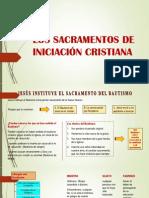 LOS SACRAMENTOS DE INICIACIÓN CRISTIANA