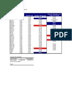 Copia de Matriz Varianza Covarianza IAMC