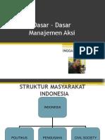 dasar2 manajemen aksi.ppt
