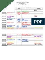 Planificarea anuala2013-2014