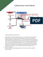 Membangun Hotspot Sistem Voucher Mikrotik.pdf