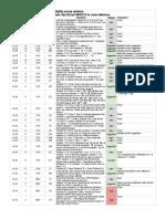 Published EPI Bug Report