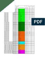 DEMO-ASME Filler Metals Database