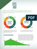 2013 Member Survey Results