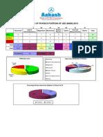 Analysis-2013