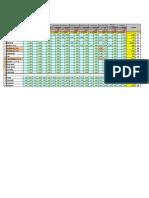 Survei Harga Satuan, Rab Dan Realisasi Pemb. Gapura