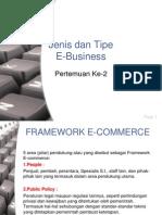 Pert 2 (Tipe dan Jenis E-Business).ppt