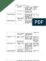 Analisa Data Dan Perumusan Diagnosa Keperawatan Komunita2