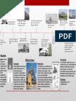 Infografia de Adolfo Meyer (1) - Copia
