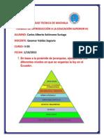 TRABAJO DE INTRODUCCIÓN A LA EDUCACIÓN SUPERIOR