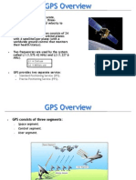 GPS Overview