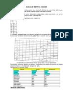 Manual de Test Paul Grieguer
