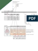 tabla de retorno de inversion y flujo de efectivo.pdf