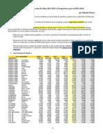 Argentina – Producción de Maíz 2012-2013 y Perspectivas para el 2013-2014