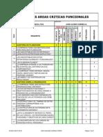 4 m Sgc 004 f 03-04-05 Dofa y Plan de Accion