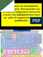 Various Qualifications