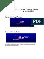 Current Glance Statistics 2008