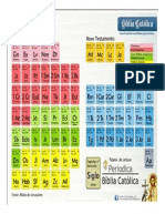 Tabla periodica biblica image collections periodic table and tabla periodica biblica image collections periodic table and tabla periodica biblica gallery periodic table and sample urtaz