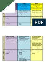 Tugasan 2- Ulasan Dan Analisis Artikel