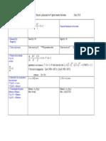 Graficas Funcion Polimonial Grado 04