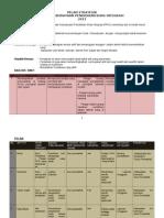 Plan Strategik Kelab Kebudayaan PPki 2013