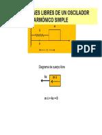 2.1 Analisis de señales 3.0 OSCILADORES fasorial V6 1 i