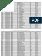 Plazas Directivas Vacantes Ugel Sullana (Modificada)