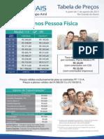 TabelaVendasPF RN Ago13 Baixa