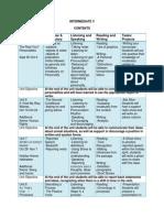 intermediate v syllabus