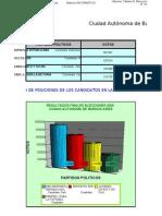 Elecciones 2009 taaaatiiiiana !