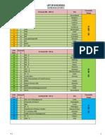 list of CAT clg_2013