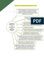 05 mapas semánticos desarrollados en base a las guías de aprendizajes brindadas a través de la plataforma